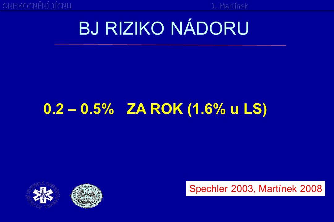 BJ RIZIKO NÁDORU 0.2 – 0.5% ZA ROK (1.6% u LS) Spechler 2003, Martínek 2008