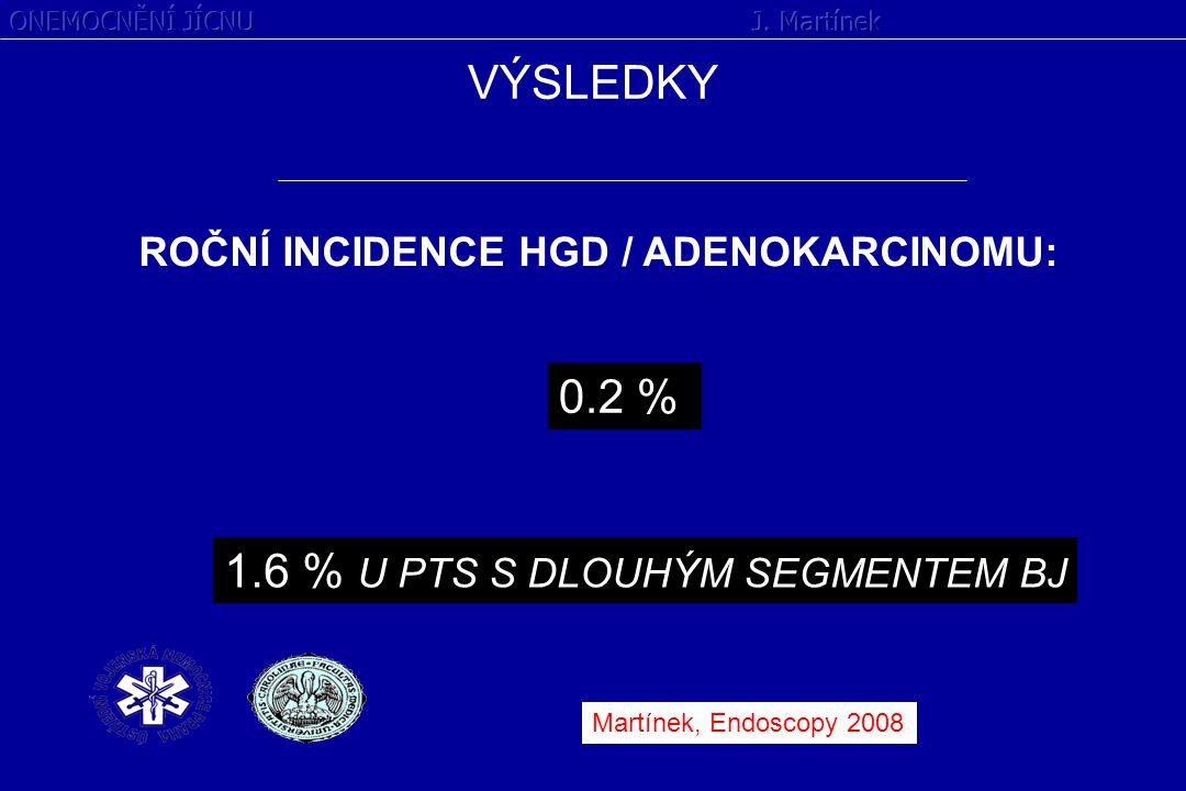 VÝSLEDKY ROČNÍ INCIDENCE HGD / ADENOKARCINOMU: 0.2 % 1.6 % U PTS S DLOUHÝM SEGMENTEM BJ Martínek, Endoscopy 2008