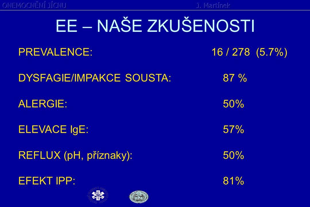EE – NAŠE ZKUŠENOSTI PREVALENCE:16 / 278 (5.7%) DYSFAGIE/IMPAKCE SOUSTA: 87 % ALERGIE: 50% ELEVACE IgE: 57% REFLUX (pH, příznaky): 50% EFEKT IPP: 81%
