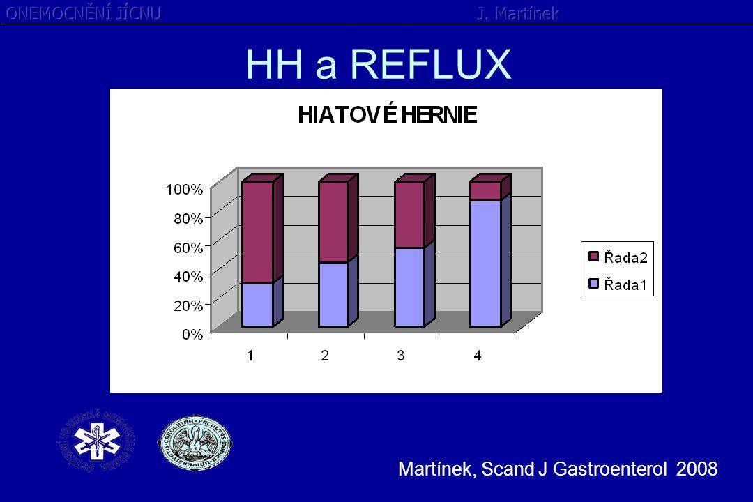 HH a REFLUX Martínek, Scand J Gastroenterol 2008