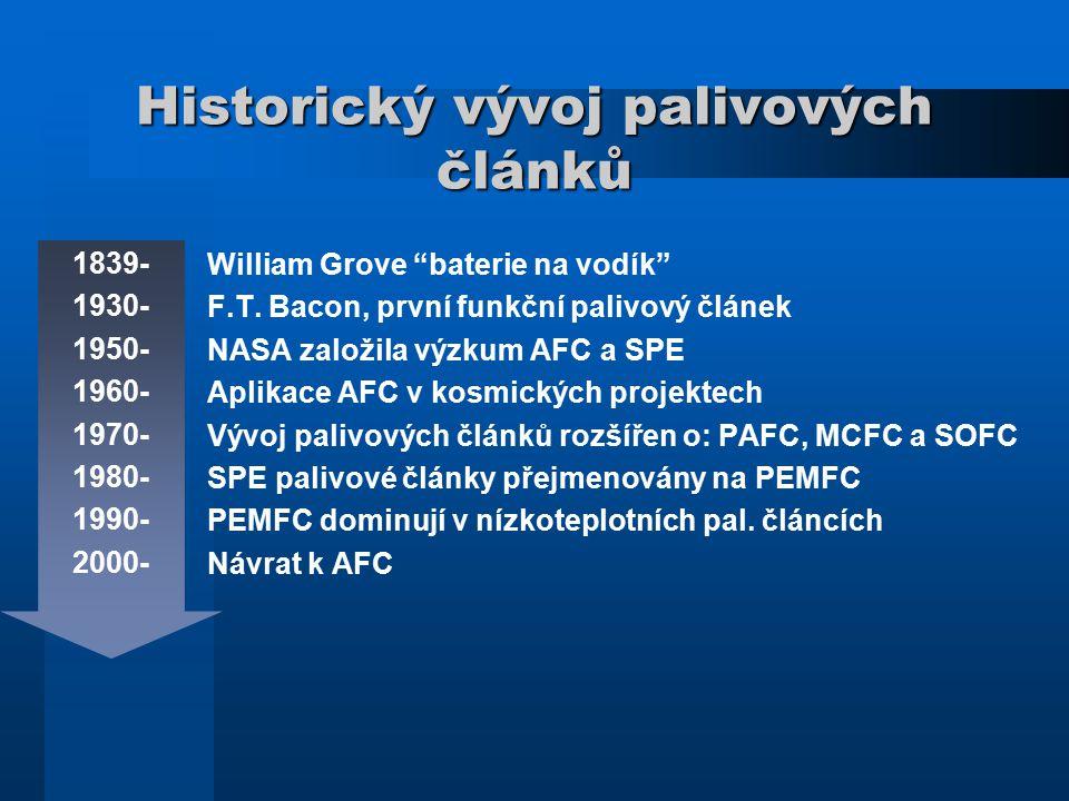 """Historický vývoj palivových článků William Grove """"baterie na vodík"""" F.T. Bacon, první funkční palivový článek NASA založila výzkum AFC a SPE Aplikace"""
