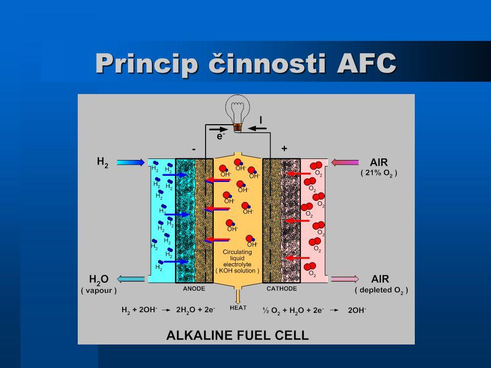 Aplikace palivových článků mobilní stacionární speciální