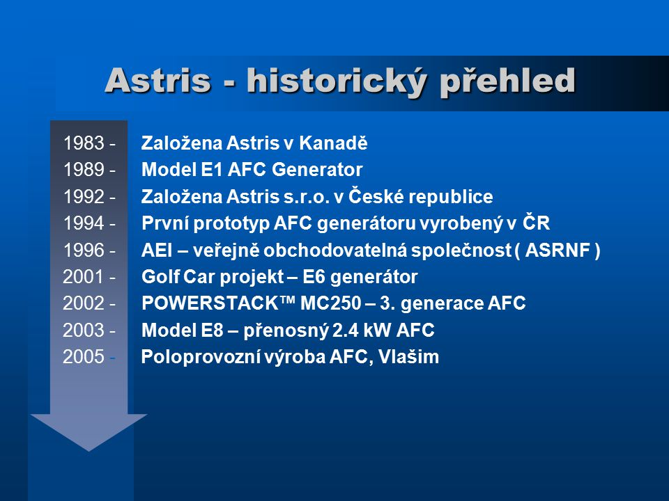 Astris AFC Technologie