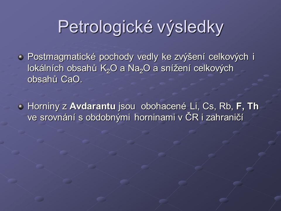 Petrologické výsledky Postmagmatické pochody vedly ke zvýšení celkových i lokálních obsahů K 2 O a Na 2 O a snížení celkových obsahů CaO. Horniny z Av