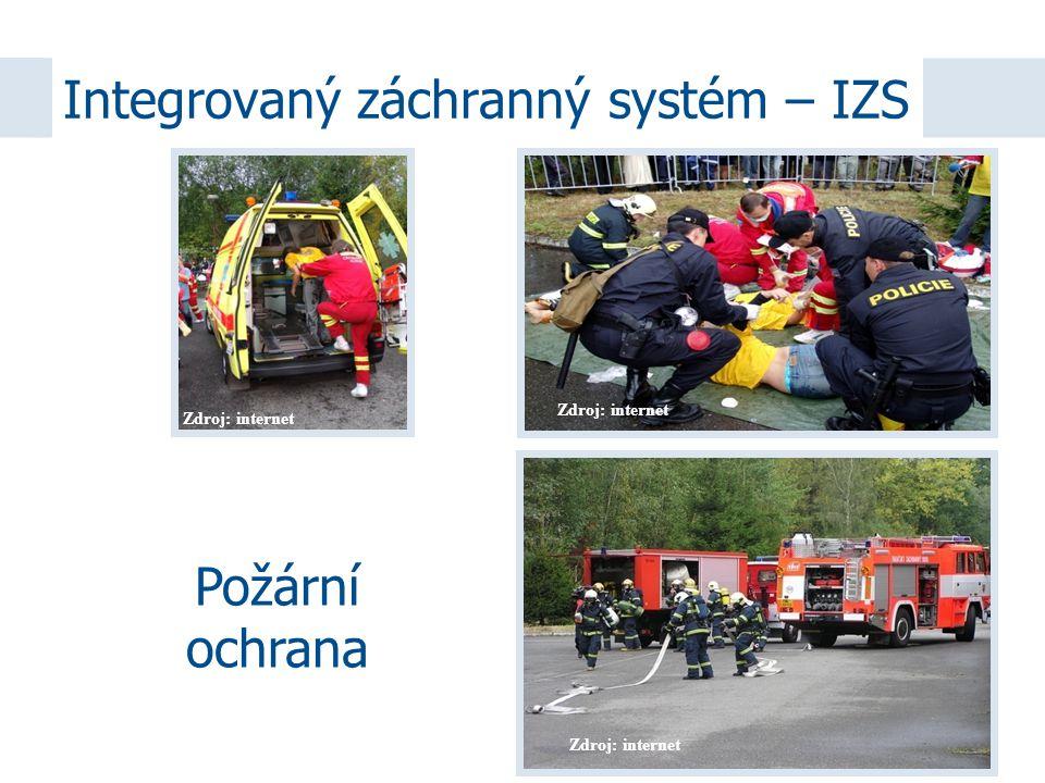 Zdroj: internet Požární ochrana Integrovaný záchranný systém – IZS