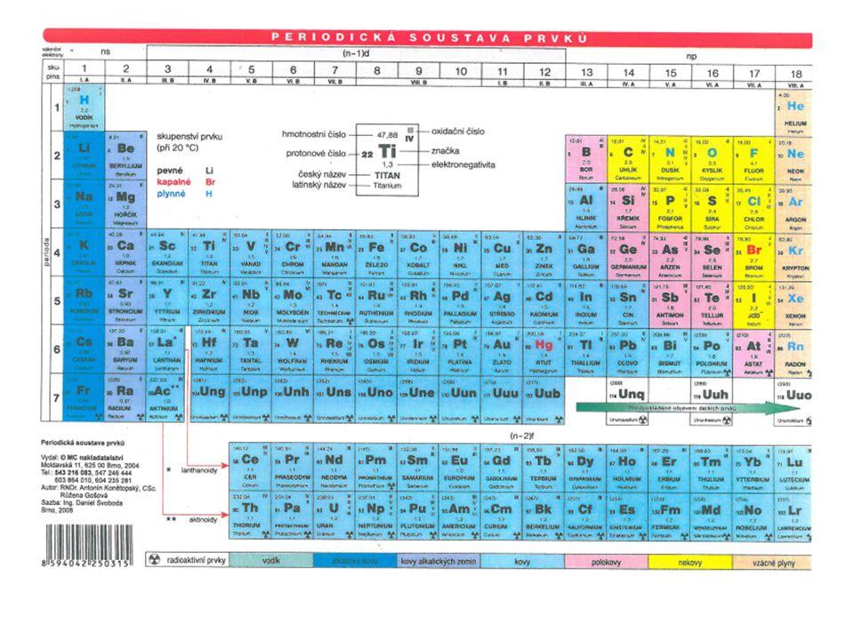 CHEMICKÝ PRVEK Přesně definován až ve 20.