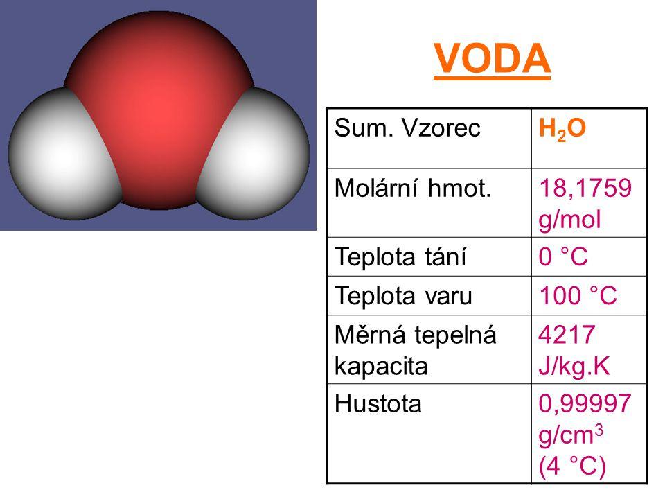 VODA Sum. VzorecH2OH2O Molární hmot.18,1759 g/mol Teplota tání0 °C Teplota varu100 °C Měrná tepelná kapacita 4217 J/kg.K Hustota0,99997 g/cm 3 (4 °C)
