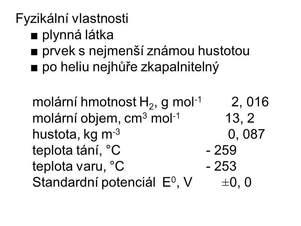 Fyzikální vlastnosti ■ plynná látka ■ prvek s nejmenší známou hustotou ■ po heliu nejhůře zkapalnitelný molární hmotnost H 2, g mol -1 2, 016 molární