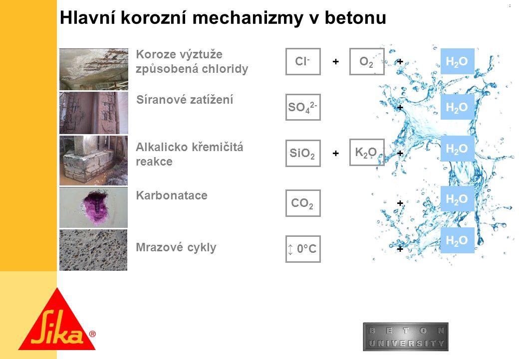 2 Hlavní korozní mechanizmy v betonu SO 4 2- Síranové zatížení CO 2 Karbonatace ↕ 0°C Mrazové cykly Cl - O2O2 Koroze výztuže způsobená chloridy SiO 2 Alkalicko křemičitá reakce K2OK2O H2OH2OH2OH2O H2OH2OH2OH2O H2OH2O ++ + ++ ++