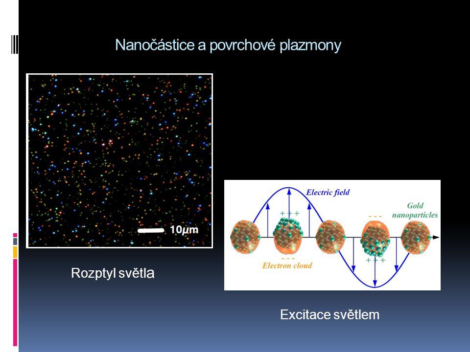 Nanočástice a povrchové plazmony Rozptyl světl a Excitace světlem