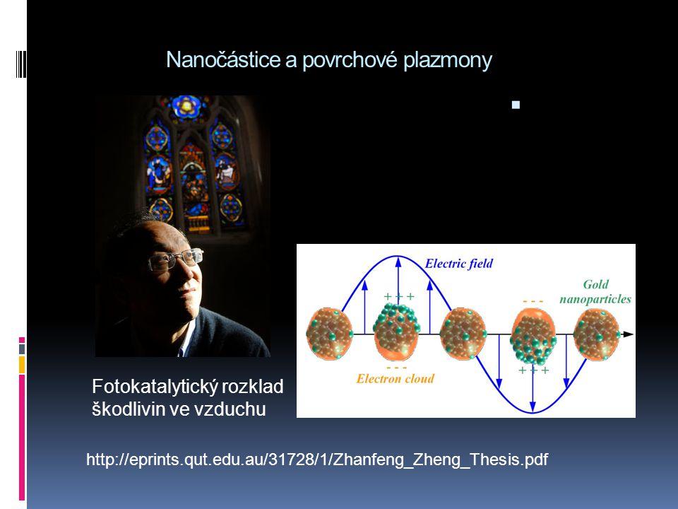 Nanočástice a povrchové plazmony Fotokatalytický rozklad škodlivin ve vzduchu  http://eprints.qut.edu.au/31728/1/Zhanfeng_Zheng_Thesis.pdf