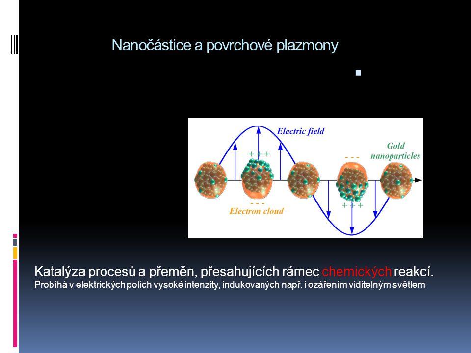 Nanočástice a povrchové plazmony Katalýza procesů a přeměn, přesahujících rámec chemických reakcí. Probíhá v elektrických polích vysoké intenzity, ind
