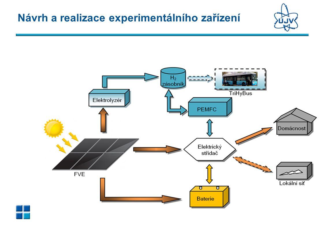 Návrh a realizace experimentálního zařízení