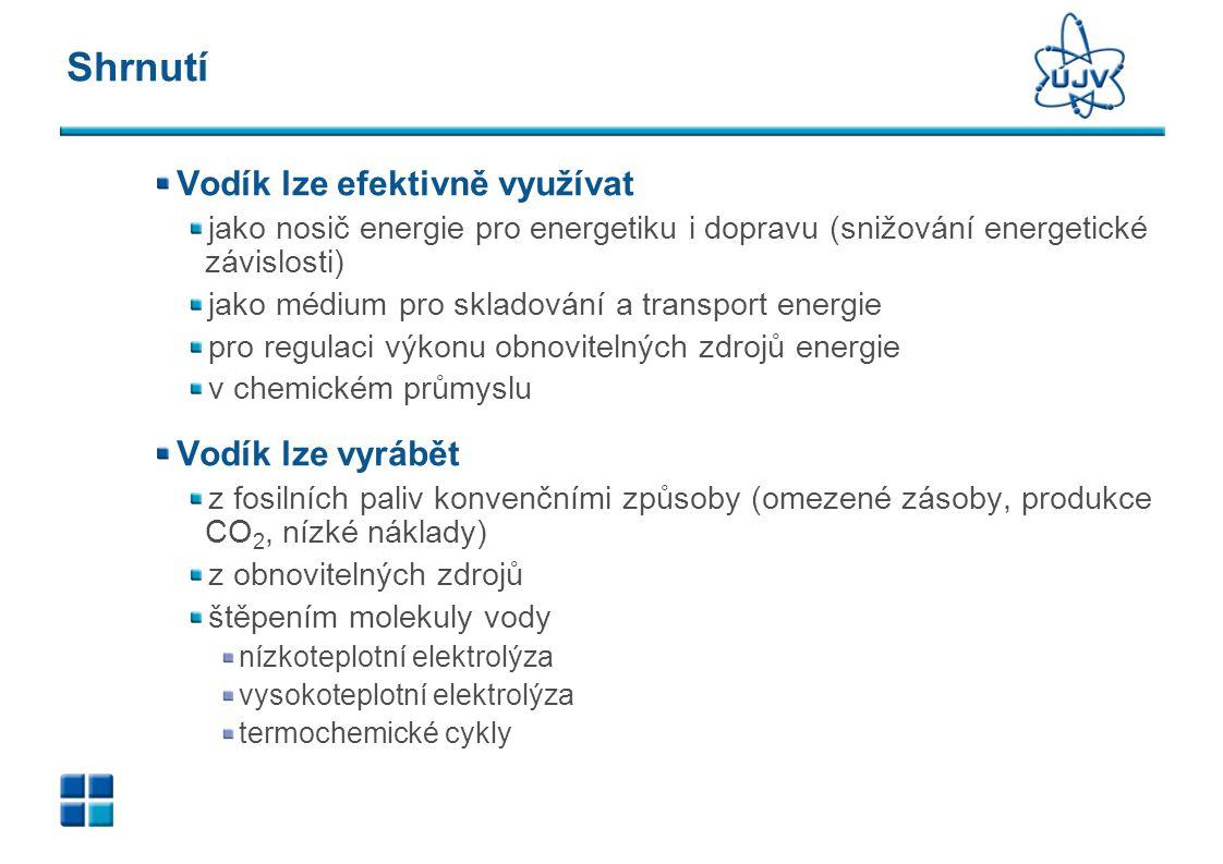 Shrnutí Vodík lze efektivně využívat jako nosič energie pro energetiku i dopravu (snižování energetické závislosti) jako médium pro skladování a trans