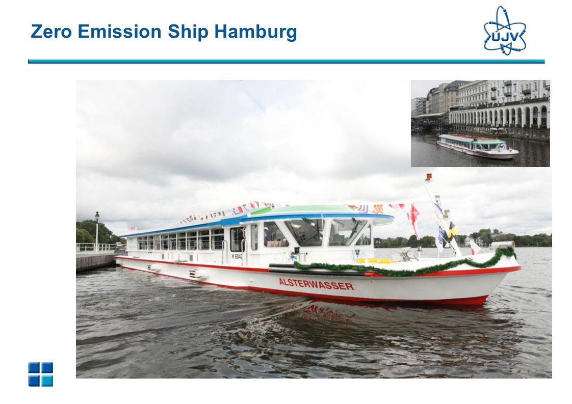 Zero Emission Ship Hamburg