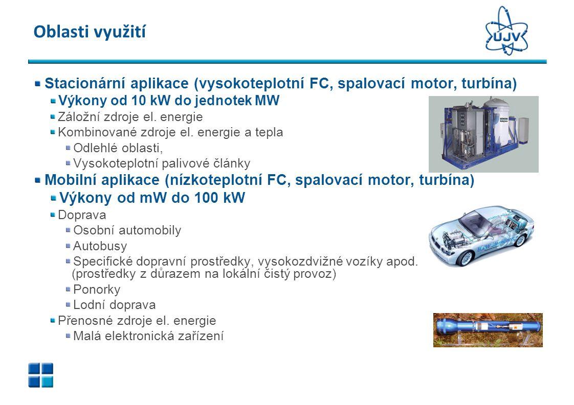 Oblasti využití Stacionární aplikace (vysokoteplotní FC, spalovací motor, turbína) Výkony od 10 kW do jednotek MW Záložní zdroje el. energie Kombinova