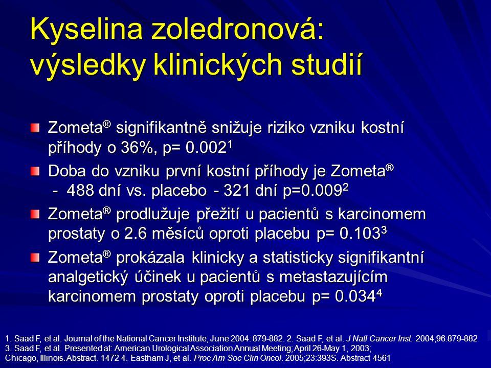 Kyselina zoledronová: výsledky klinických studií Zometa ® signifikantně snižuje riziko vzniku kostní příhody o 36%, p= 0.002 1 Doba do vzniku první kostní příhody je Zometa ® - 488 dní vs.