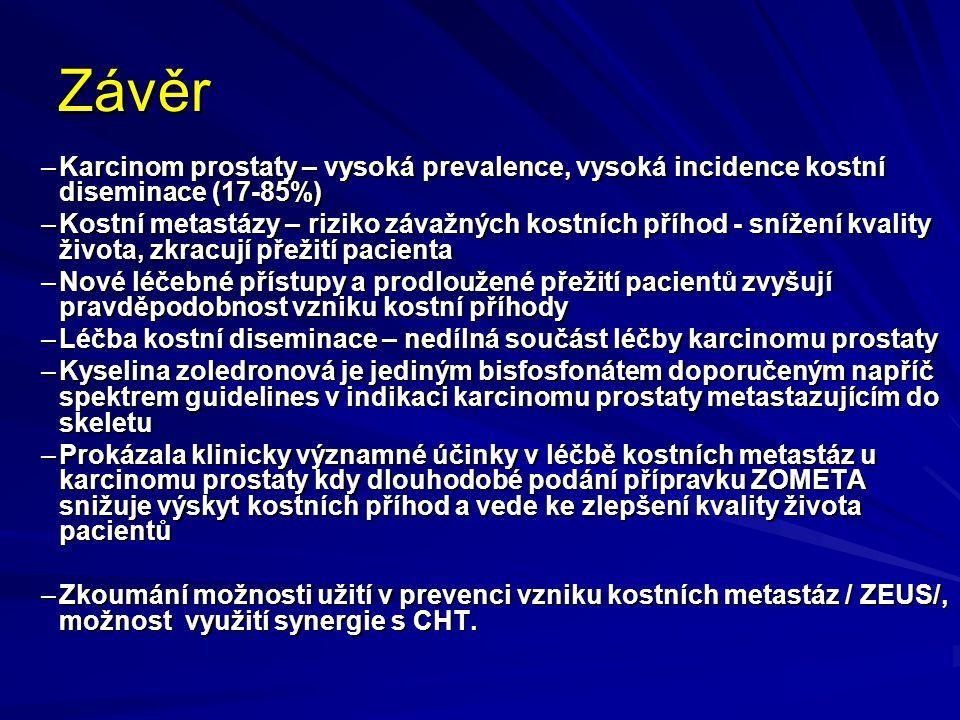 Závěr –Karcinom prostaty – vysoká prevalence, vysoká incidence kostní diseminace (17-85%) –Kostní metastázy – riziko závažných kostních příhod - sníže