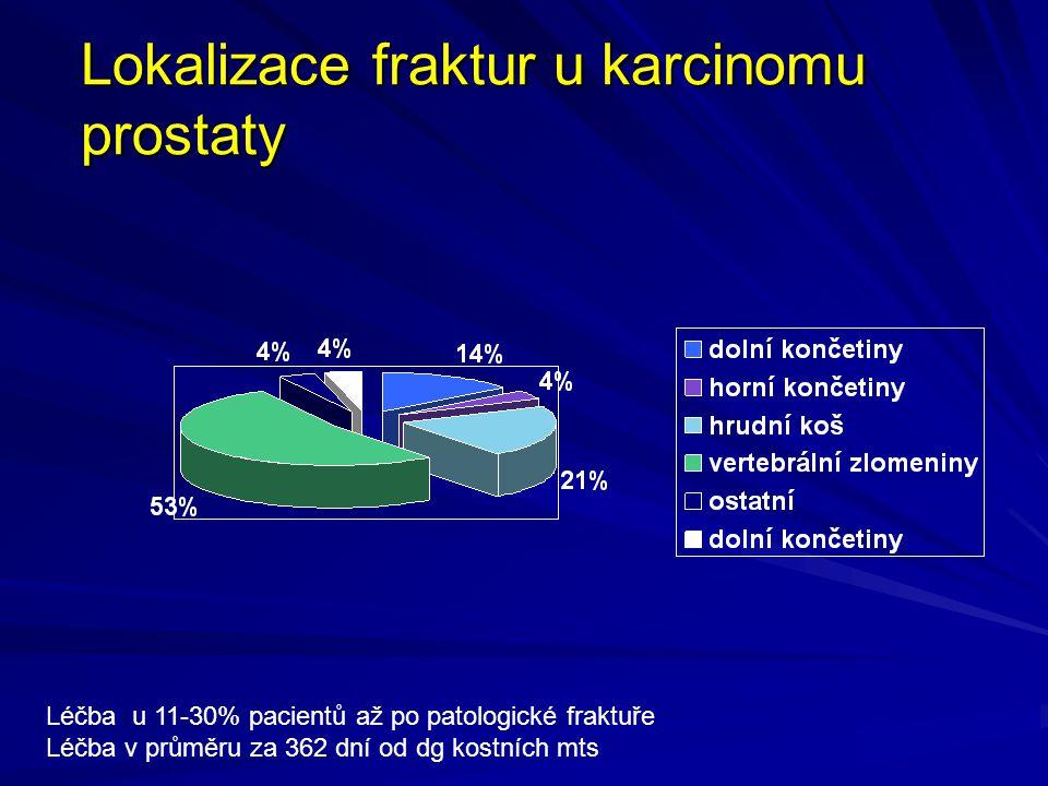 Lokalizace fraktur u karcinomu prostaty Léčba u 11-30% pacientů až po patologické fraktuře Léčba v průměru za 362 dní od dg kostních mts