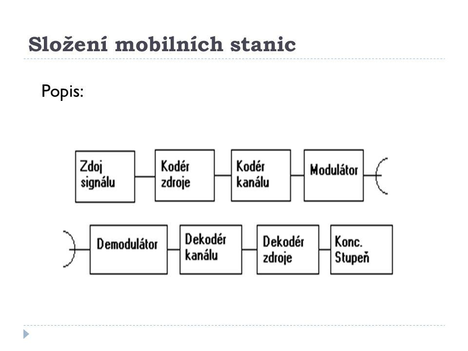Složení mobilních stanic Popis: