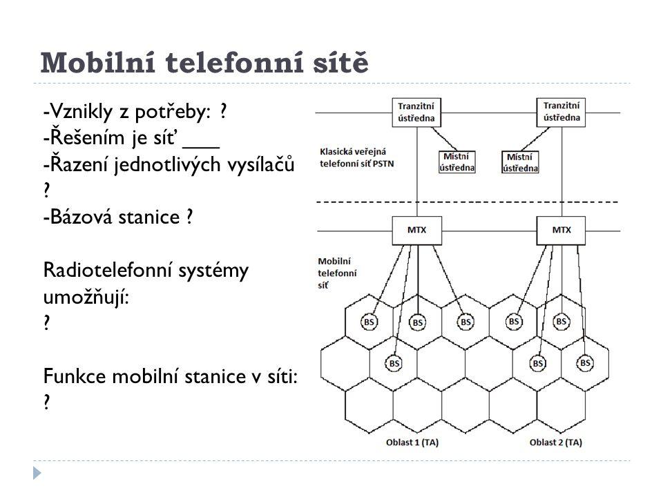 Mobilní telefonní sítě -Vznikly z potřeby: ? -Řešením je síť ___ -Řazení jednotlivých vysílačů ? -Bázová stanice ? Radiotelefonní systémy umožňují: ?