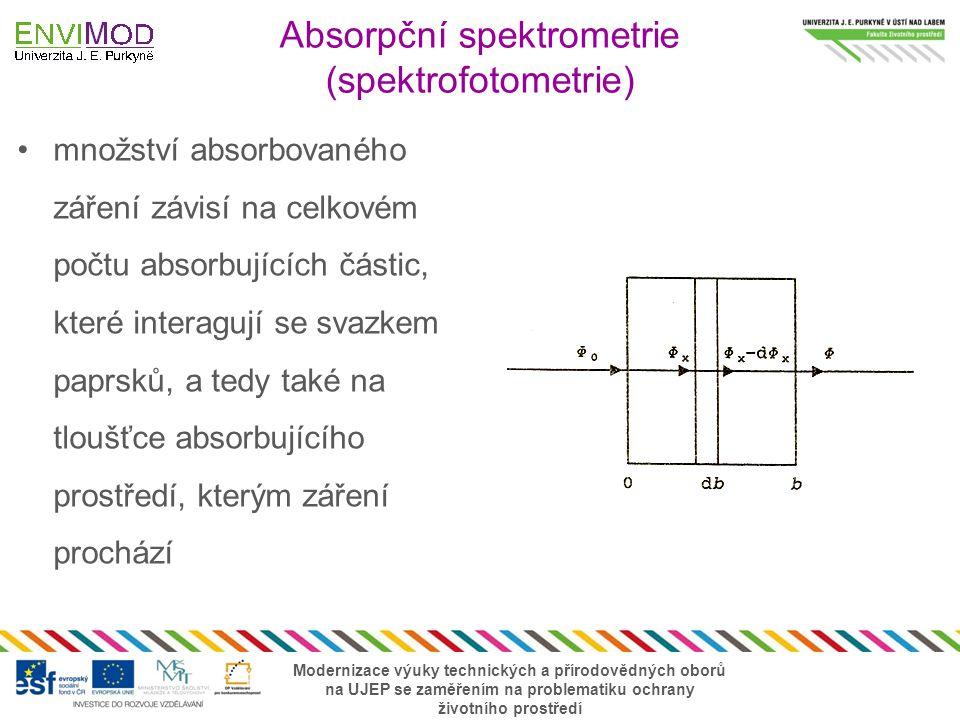 Absorpční spektrometrie (spektrofotometrie) množství absorbovaného záření závisí na celkovém počtu absorbujících částic, které interagují se svazkem paprsků, a tedy také na tloušťce absorbujícího prostředí, kterým záření prochází