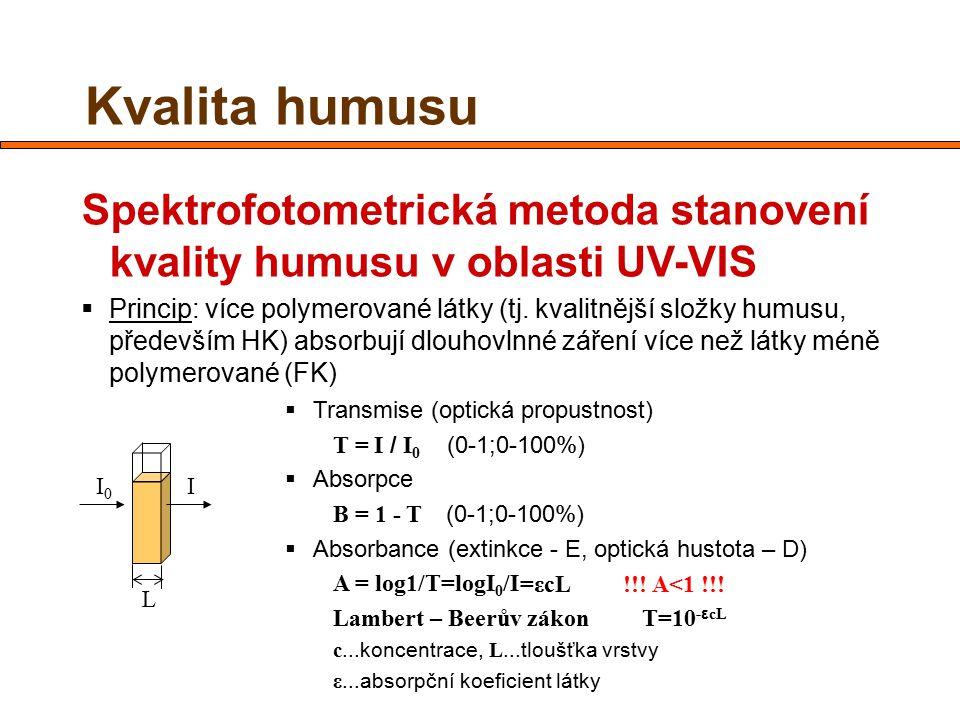 Kvalita humusu Spektrofotometrická metoda stanovení kvality humusu v oblasti UV-VIS  Princip: více polymerované látky (tj. kvalitnější složky humusu,