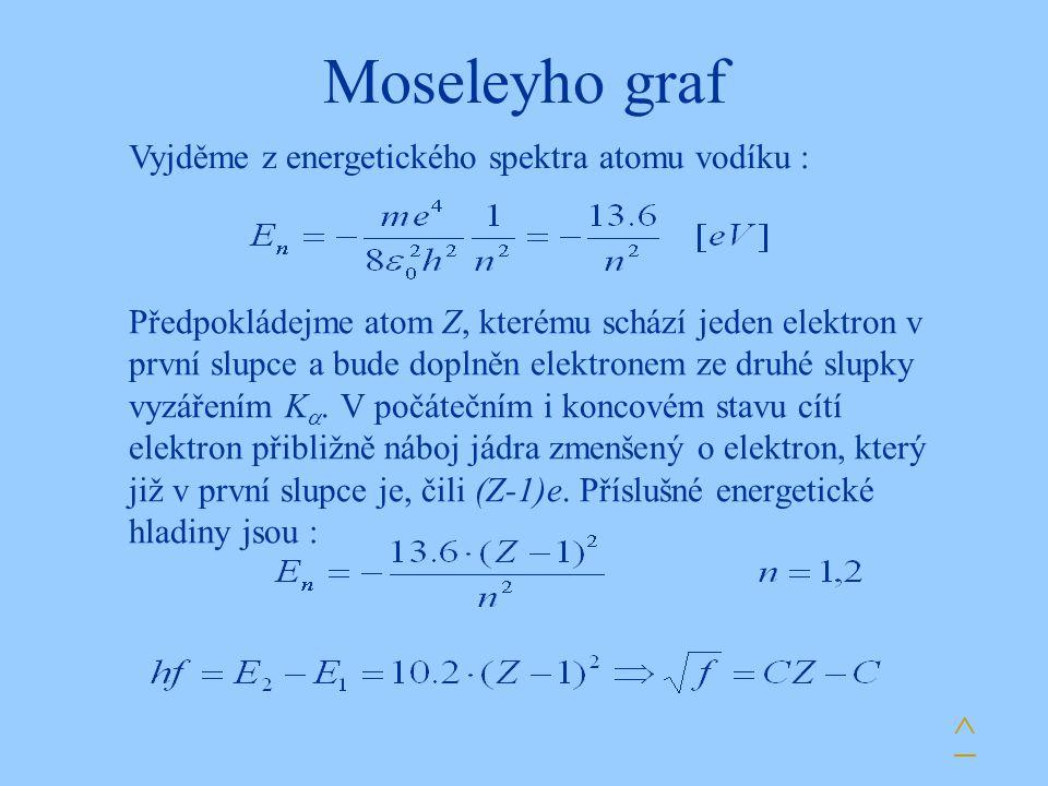 Moseleyho graf Předpokládejme atom Z, kterému schází jeden elektron v první slupce a bude doplněn elektronem ze druhé slupky vyzářením K . V počátečn