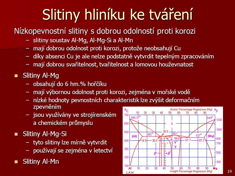 19 Slitiny hliníku ke tváření Nízkopevnostní slitiny s dobrou odolností proti korozi –slitiny soustav Al-Mg, Al-Mg-Si a Al-Mn –mají dobrou odolnost pr