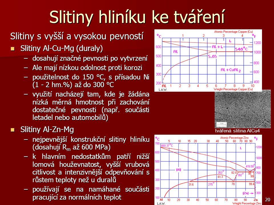 20 Slitiny hliníku ke tváření Slitiny s vyšší a vysokou pevností Slitiny Al-Cu-Mg (duraly) Slitiny Al-Cu-Mg (duraly) –dosahují značné pevnosti po vytv