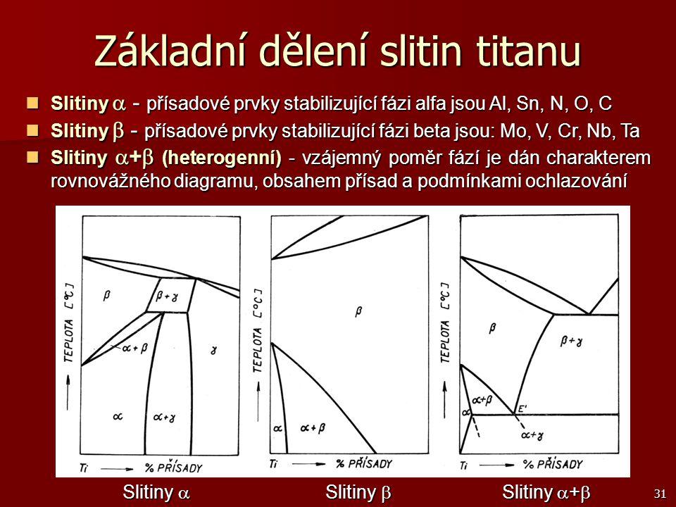 31 Slitiny  - přísadové prvky stabilizující fázi alfa jsou Al, Sn, N, O, C Slitiny  - přísadové prvky stabilizující fázi alfa jsou Al, Sn, N, O, C S