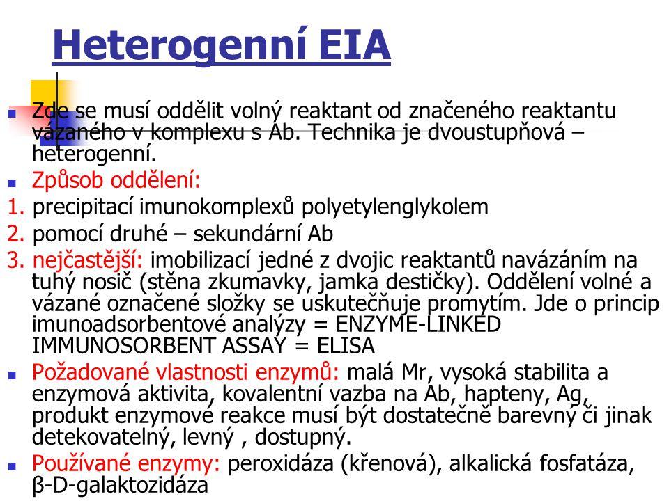 Heterogenní EIA Zde se musí oddělit volný reaktant od značeného reaktantu vázaného v komplexu s Ab. Technika je dvoustupňová – heterogenní. Způsob odd