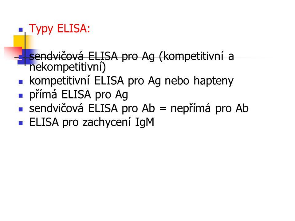 Typy ELISA: sendvičová ELISA pro Ag (kompetitivní a nekompetitivní) kompetitivní ELISA pro Ag nebo hapteny přímá ELISA pro Ag sendvičová ELISA pro Ab