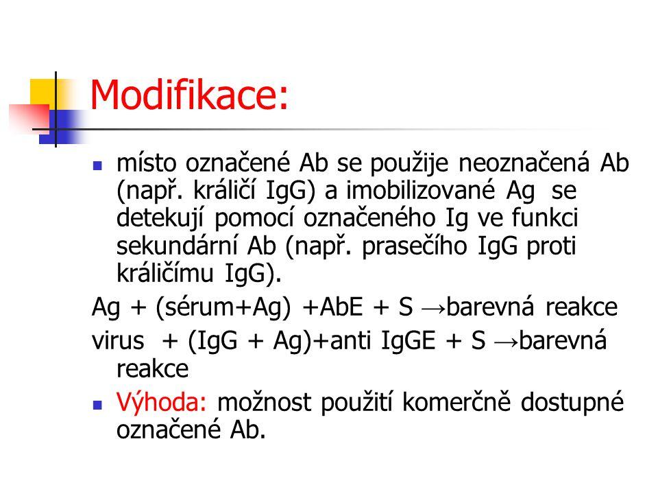 Modifikace: místo označené Ab se použije neoznačená Ab (např. králičí IgG) a imobilizované Ag se detekují pomocí označeného Ig ve funkci sekundární Ab