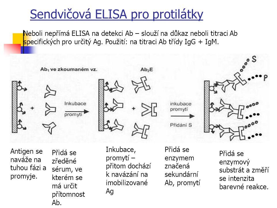 Sendvičová ELISA pro protilátky Neboli nepřímá ELISA na detekci Ab – slouží na důkaz neboli titraci Ab specifických pro určitý Ag. Použití: na titraci