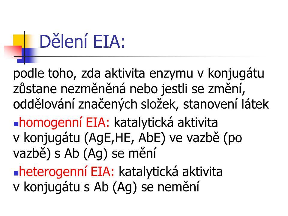 Dělení EIA: podle toho, zda aktivita enzymu v konjugátu zůstane nezměněná nebo jestli se změní, oddělování značených složek, stanovení látek homogenní