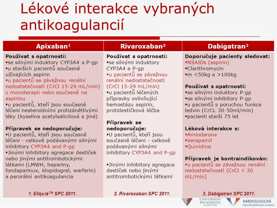 Lékové interakce vybraných antikoagulancií Apixaban 1 Rivaroxaban 2 Dabigatran 3 Používat s opatrností:  se silnými induktory CYP3A4 a P-gp  u starš