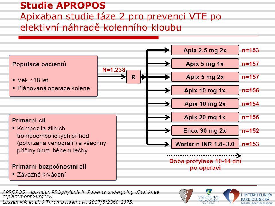 Populace pacientů  Věk  18 let  Plánovaná operace kolene Primární cíl  Kompozita žilních tromboembolických příhod (potvrzena venografií) a všechny