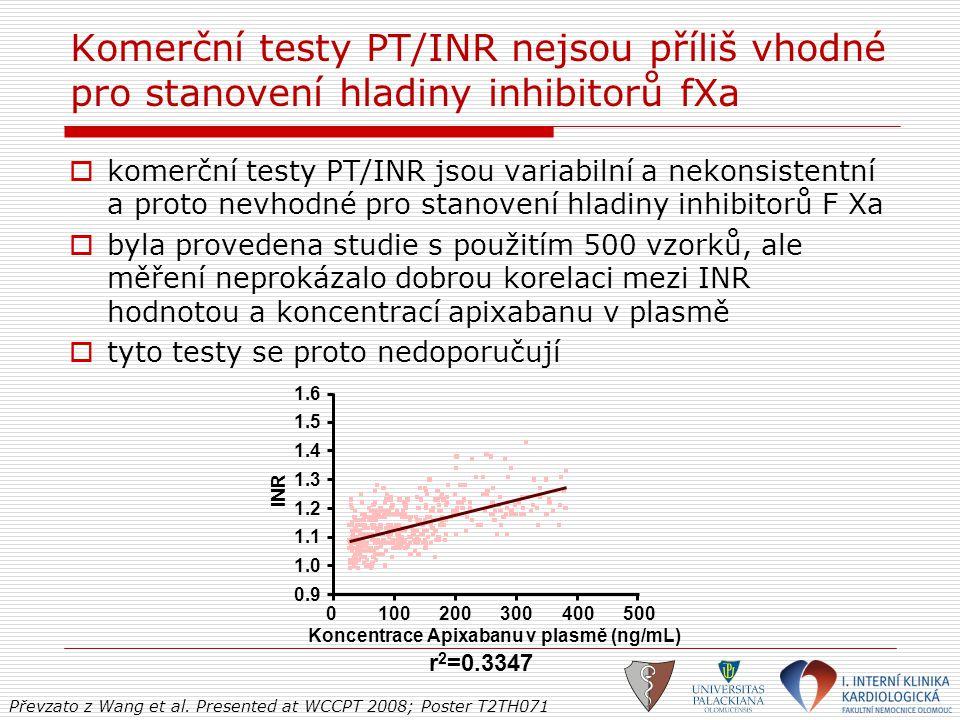 Komerční testy PT/INR nejsou příliš vhodné pro stanovení hladiny inhibitorů fXa  komerční testy PT/INR jsou variabilní a nekonsistentní a proto nevho