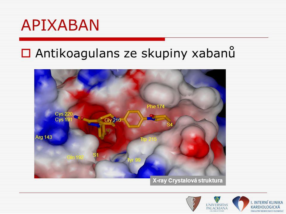 APIXABAN  Antikoagulans ze skupiny xabanů S1 S4 Gln 192 Arg 143 Gly 216 Tyr 99 Phe 174 Trp 215 Cys 220 Cys 191 X-ray Crystalová struktura