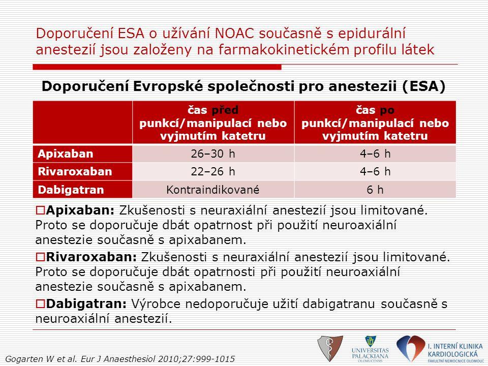 Doporučení ESA o užívání NOAC současně s epidurální anestezií jsou založeny na farmakokinetickém profilu látek Doporučení Evropské společnosti pro ane