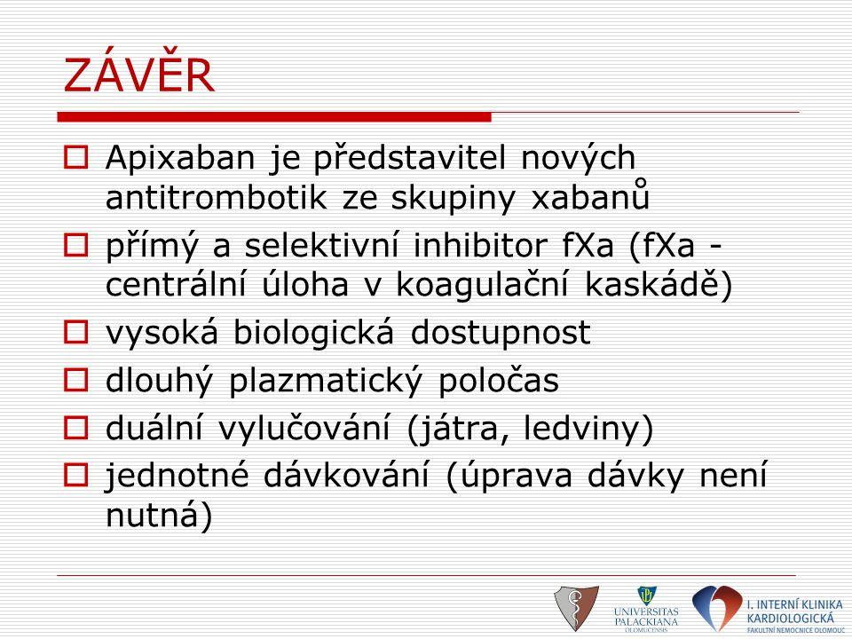 ZÁVĚR  Apixaban je představitel nových antitrombotik ze skupiny xabanů  přímý a selektivní inhibitor fXa (fXa - centrální úloha v koagulační kaskádě