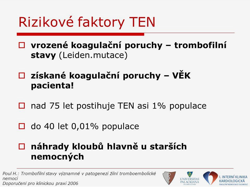 Poul H.: Trombofilní stavy významné v patogenezi žilní tromboembolické nemoci Doporučení pro klinickou praxi 2006 Rizikové faktory TEN  vrozené koagu