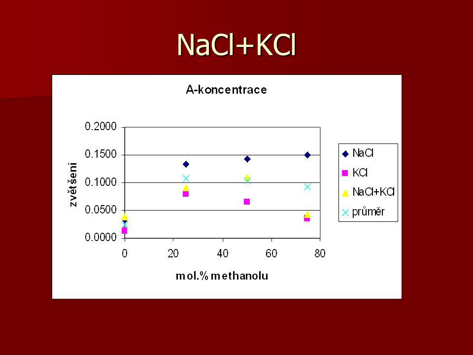 NaCl+KCl