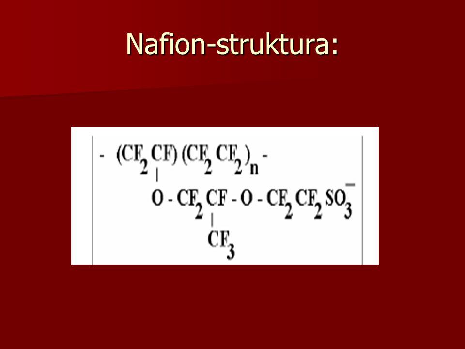 Využití Nafionu v praxi:  Sušičky plynů  Přímo-methanolové palivové články