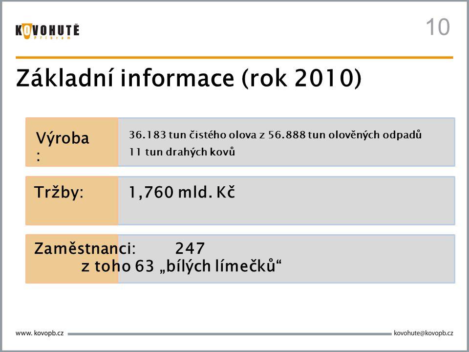 10 Základní informace (rok 2010) 36.183 tun čistého olova z 56.888 tun olověných odpadů 11 tun drahých kovů Tržby: 1,760 mld.