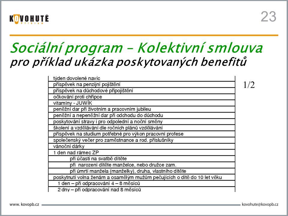 23 Sociální program – Kolektivní smlouva pro příklad ukázka poskytovaných benefitů 1/2