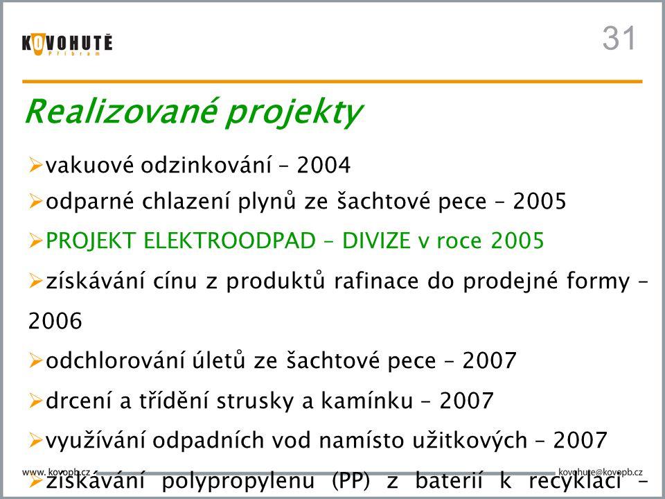 31  vakuové odzinkování – 2004  odparné chlazení plynů ze šachtové pece – 2005  PROJEKT ELEKTROODPAD – DIVIZE v roce 2005  získávání cínu z produktů rafinace do prodejné formy – 2006  odchlorování úletů ze šachtové pece – 2007  drcení a třídění strusky a kamínku – 2007  využívání odpadních vod namísto užitkových – 2007  získávání polypropylenu (PP) z baterií k recyklaci – 2009+2010  výzkum částečného využívání odpadní kyseliny – 2010 Realizované projekty