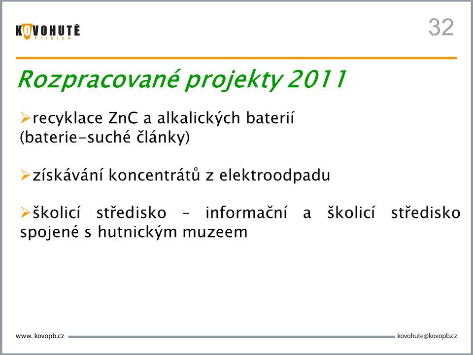  recyklace ZnC a alkalických baterií (baterie-suché články)  získávání koncentrátů z elektroodpadu  školicí středisko – informační a školicí středisko spojené s hutnickým muzeem Rozpracované projekty 2011 32