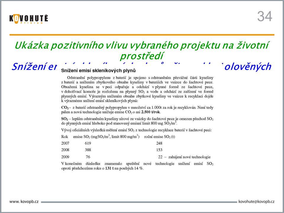Ukázka pozitivního vlivu vybraného projektu na životní prostředí Snížení emisí skleníkových plynů při recyklaci olověných baterií 34